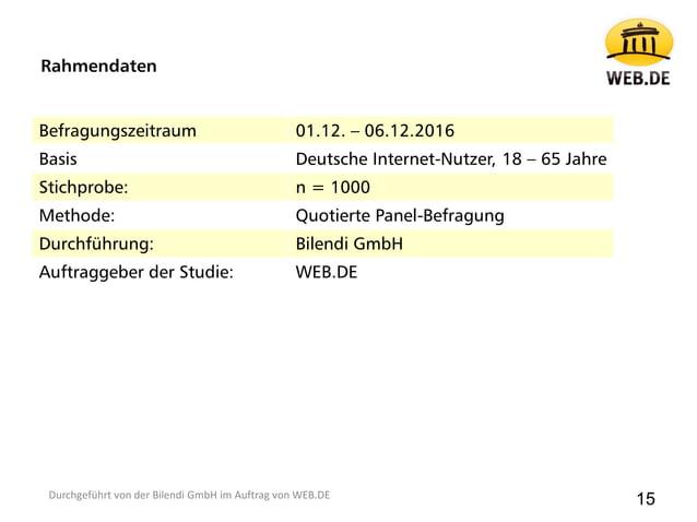 Befragungszeitraum 01.12. – 06.12.2016 Basis Deutsche Internet-Nutzer, 18 – 65 Jahre Stichprobe: n = 1000 Methode: Quotier...