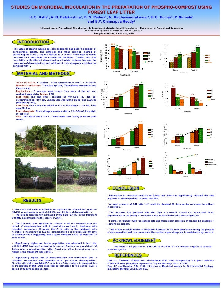 STUDIES ON MICROBIAL INOCULATION IN THE PREPARATION OF PHOSPHO-COMPOST USING                               FOREST LEAF LIT...
