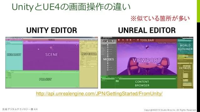 先端デジタルテクノロジー展 4/4 Copyright©2019 Studio Bros Inc. All Rights Reserved. UnityとUE4の画面操作の違い ※似ている箇所が多い http://api.unrealengin...