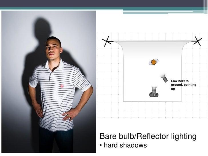 studio lighting setups examples reflector umbrella softbox