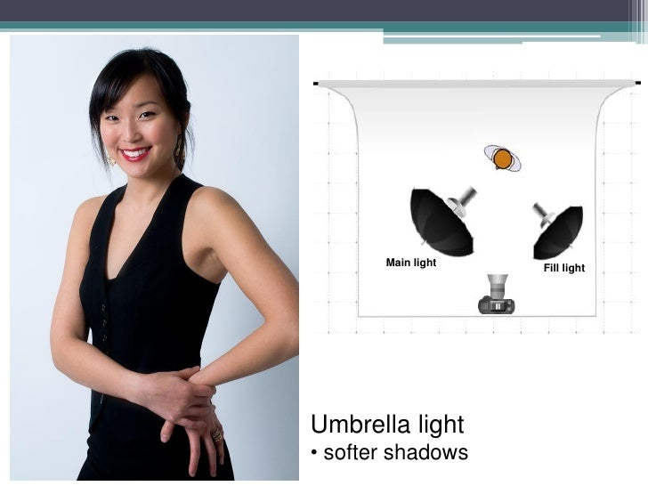 Main light Fill light Umbrella light u2022 softer shadows ...  sc 1 st  SlideShare : setting up studio lighting - azcodes.com