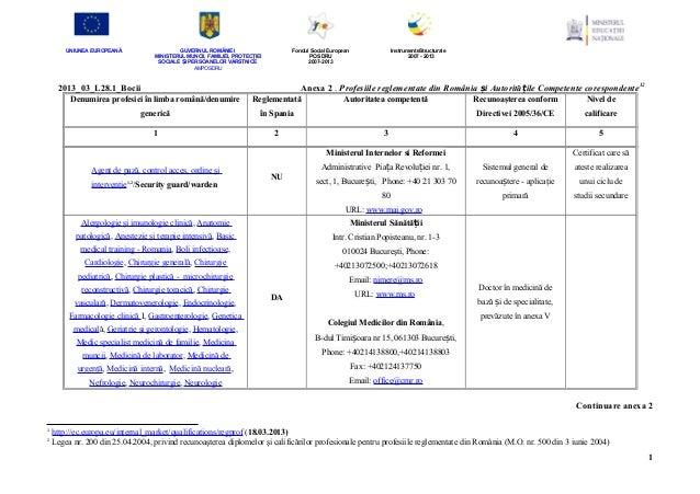 UNIUNEA EUROPEANĂ  GUVERNUL ROMÂNIEI MINISTERUL MUNCII, FAMILIEI, PROTECŢIEI SOCIALE ȘI PERSOANELOR VĂRSTNICE AMPOSDRU  Fo...