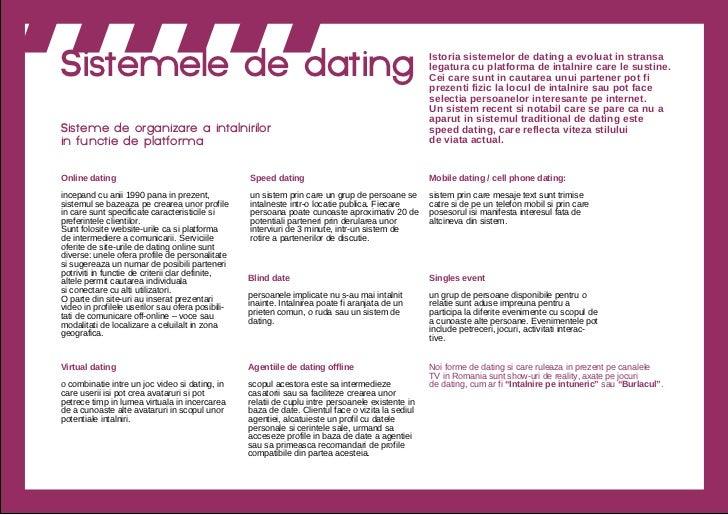 site uri de dating online romania