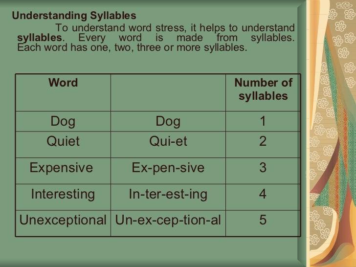 Study of English Stress and Intonation 2 1220792289796969 9
