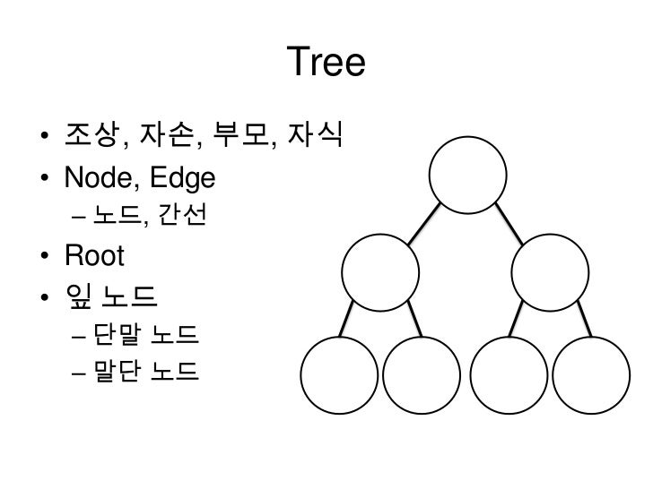 Tree<br />조상, 자손, 부모, 자식<br />Node, Edge<br />노드, 간선<br />Root<br />잎 노드<br />단말 노드<br />말단 노드<br />