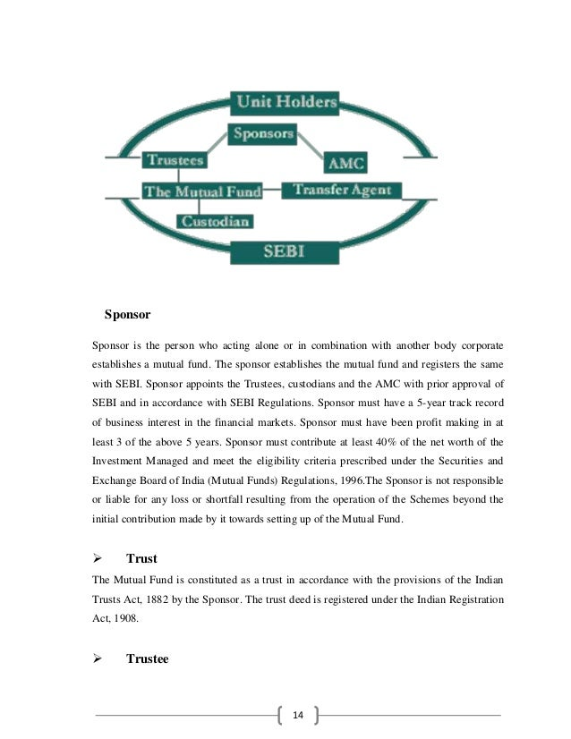 a study on perception of investors Full-text paper (pdf): a study of investor's perception towards mutual fund  decision: an indian perspective.