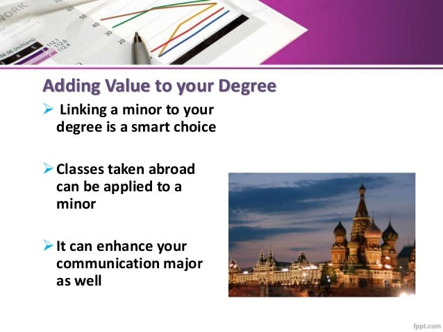 Showcasing Study Abroad on your Resume - articles - SA ...
