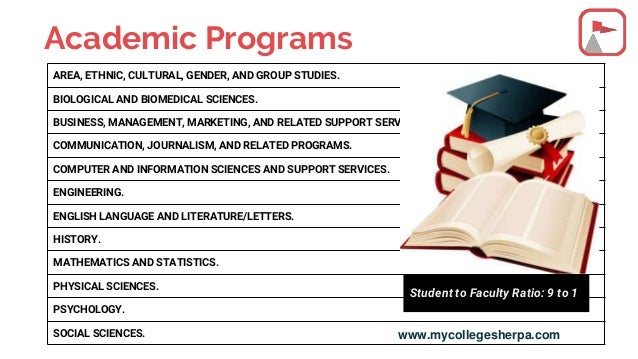 Pinpoint Your Program | Office of International Programs