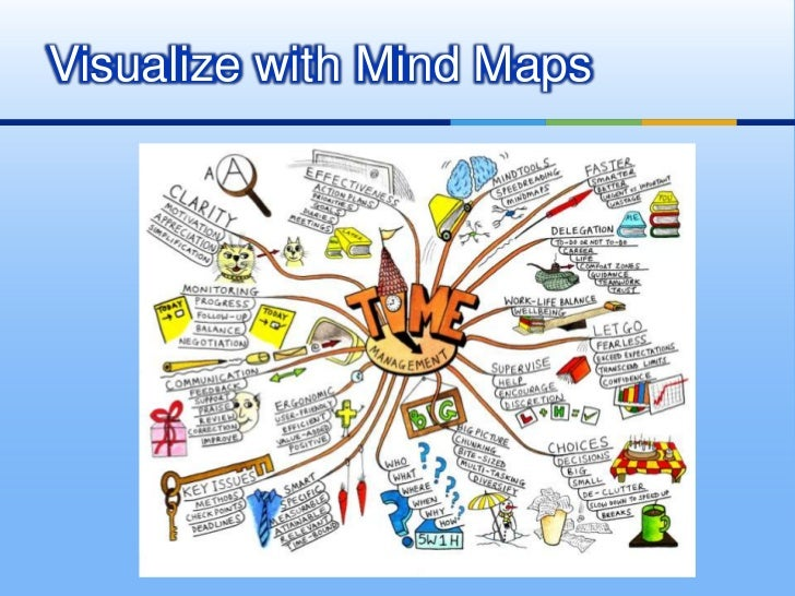 study and memory skillsvisualize with mind maps; 19 tips for improving your memory
