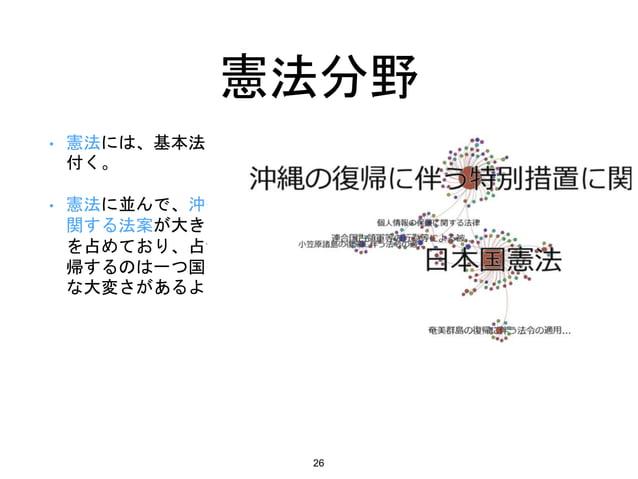 インタラクティブな web版可視化法学