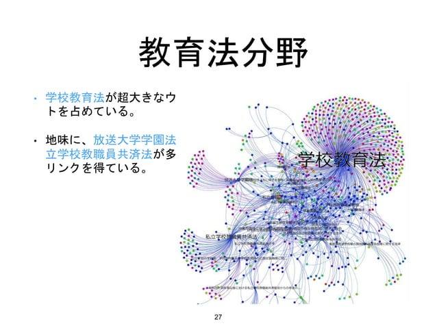web版DEMO(作りかけ版) http://graph.lawvis.info/ basic認証id:test,pass:test 止まっていることもあります 33