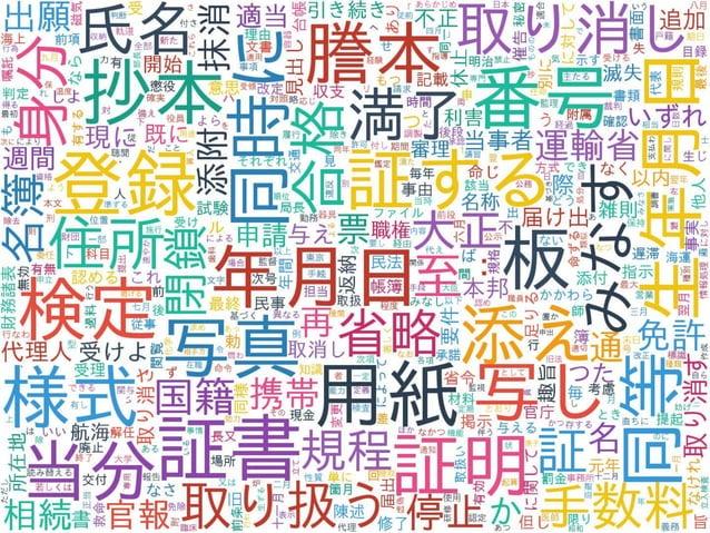 Code(法令)≒ Code(プログラミング)
