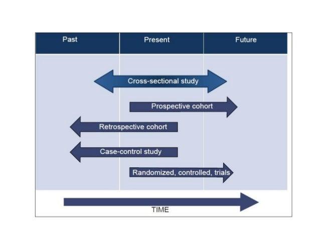 Cross-sectional study - Wikipedia