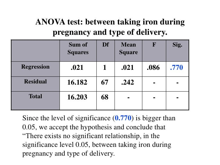 Iron Deficiency Anemia Workup: Approach Considerations ...