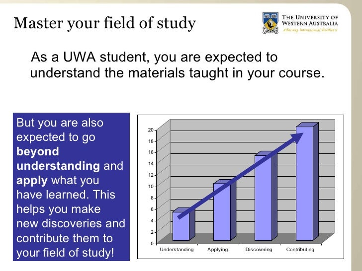 Uwa master of education coursework