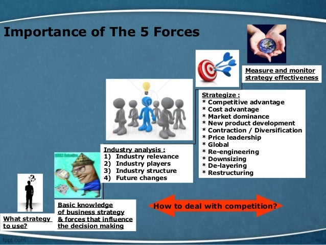 limitation of the porter s 5 forces model Limitation of porter's five forces model  porter's 5 forces framework in non-competitive situations hi, what part of porter's five forces framework is.