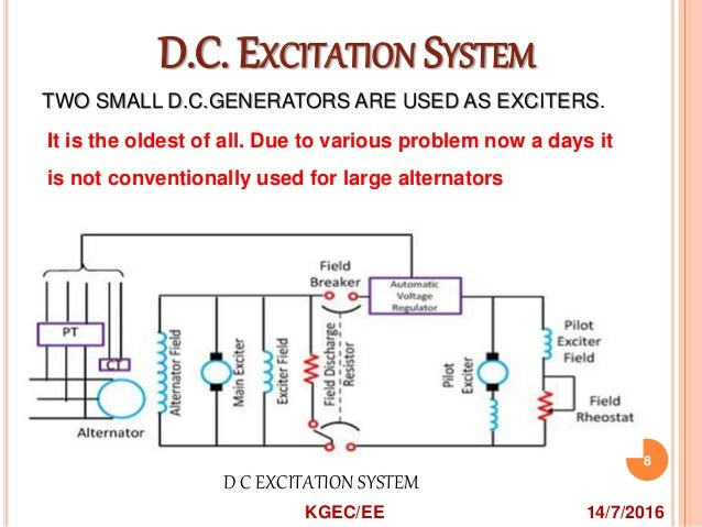 Dc Generator Exciter Diagram - Free Wiring Diagram For You • on alternator charging system, alternator engine diagram, alternator connector diagram, alternator plug diagram, dodge alternator diagram, alternator replacement, car alternator diagram, ford alternator diagram, toyota alternator diagram, gm alternator diagram, ac compressor wire diagram, alternator fuse diagram, 13av60kg011 parts diagram, alternator parts, alternator relay diagram, how alternator works diagram, generator diagram, alex anderson alternator diagram, alternator winding diagram, alternator generator,