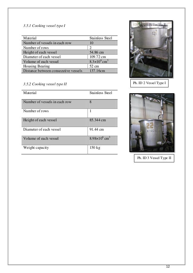 Study of efficiency of kiss boiler - Project Report