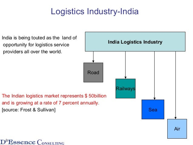 Study on logistic industry in india