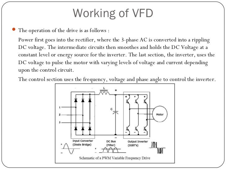 principles of operation  u2013 ac vfd drives