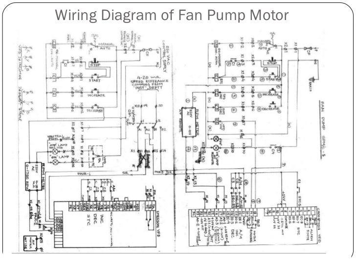 variable sd control wiring diagram wiring diagram data rh 13 13 8 reisen fuer meister de Basic Motor Control Wiring Diagram Electrical Control Wiring Diagrams