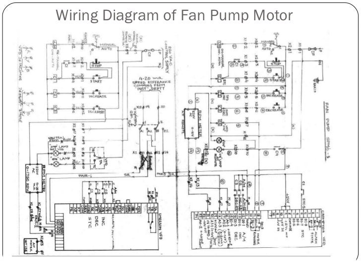 Variable Frequency Drive Vfd Installation Rh Slideshare Motor Wiring Control Panel Diagram