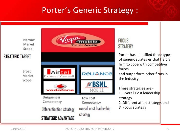 banking industry in india porter generic strategies Porter's generic competitive strategies porter's generic competitive strategies.