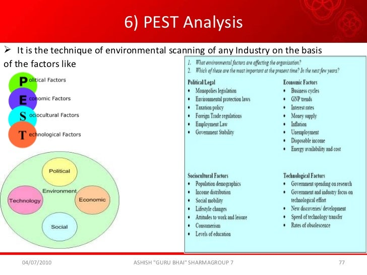 pestle analysis of telecom industry 2018