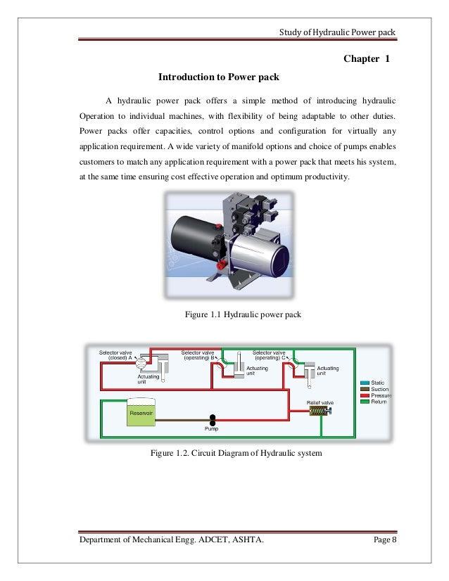 Study On Hydraulic Powerpack