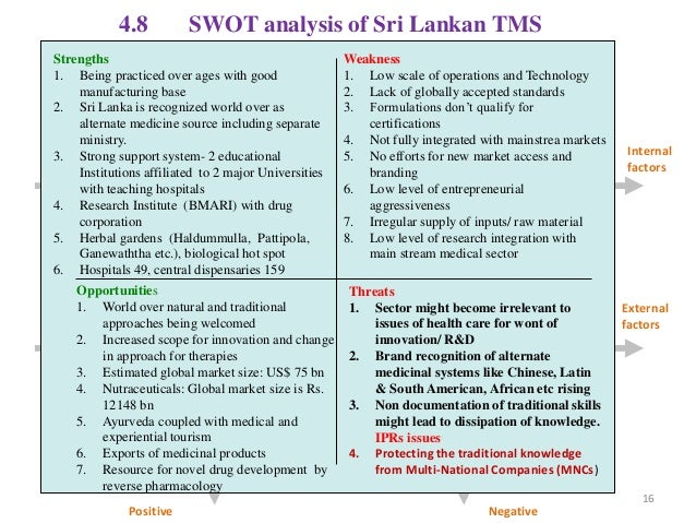 swot analysis of sri lanka Key questions on sri lanka last updated:  and the imf's advice is anchored in the analysis of a country's capacity to finance its policy agenda.