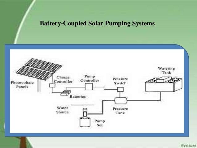 Study On Solar Irrigation System In Bangladesh