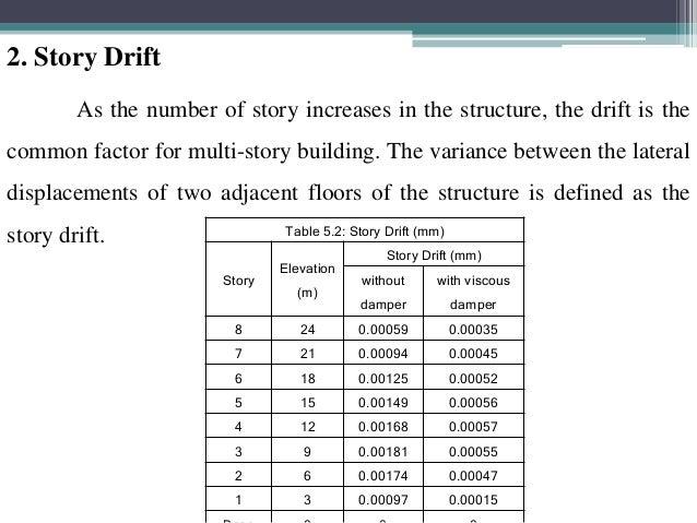 Define Frame Story - Page 7 - Frame Design & Reviews ✓