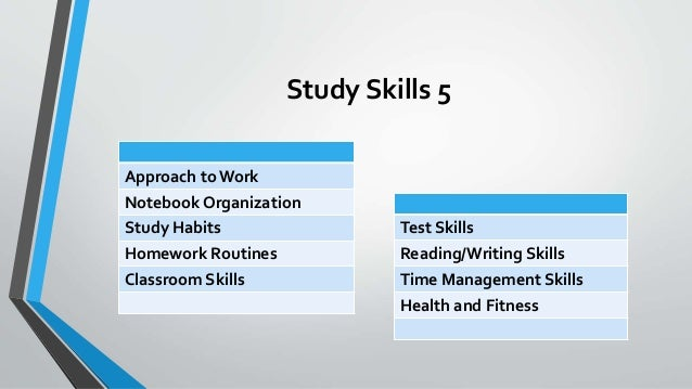 Study Skills   Strong Learning Store AOK Youth Development Services From procrastination to distraction  from lack of motivation to  disorganization  your child could use a Homework can help students develop study  skills that