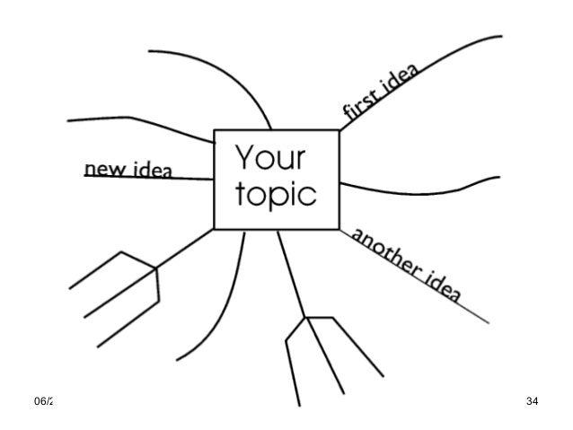 Essential study skills for academic success