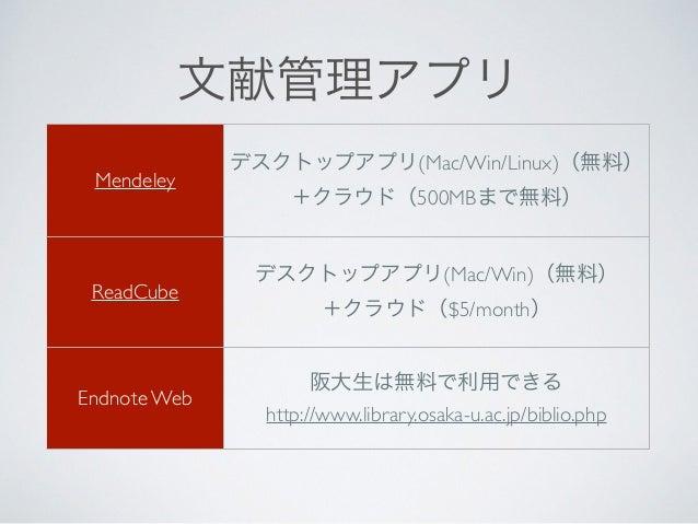 文献管理アプリ Mendeley デスクトップアプリ(Mac/Win/Linux)(無料)  +クラウド(500MBまで無料) ReadCube デスクトップアプリ(Mac/Win)(無料)  +クラウド($5/month) Endnote...