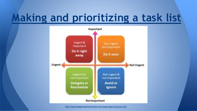 Making and prioritizing a task list http://nationalagentsalliancefuture.com/tag/organizing-your-life/
