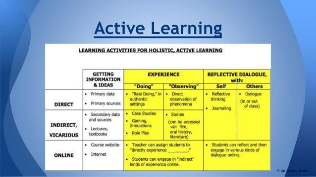 Active Learning image source: uaf.edu