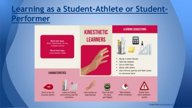 Learning as a Student-Athlete or Student- Performer Image Source: speechbuddy.com
