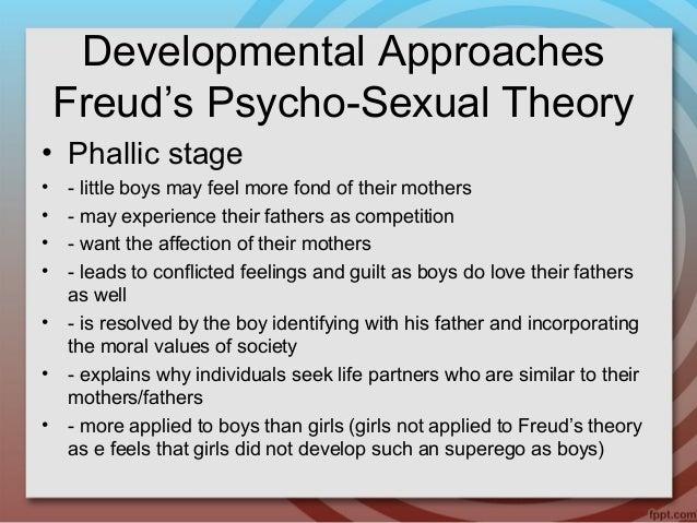 Psychosexual development theory