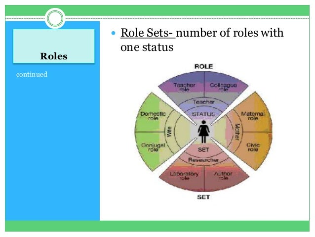 master status and role sets essay Status of school teacher has its distinctive role-set which relates the teacher not   naturally enough to the formation of schools, each with its cluster of masters,  dis-  great essays by nobel prize winners (new york: noonday press, 1960).