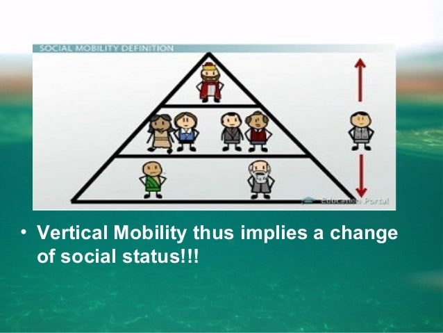 Consequences of social mobility • Although most people rate upward mobility highly, it may have unpleasant consequences. •...