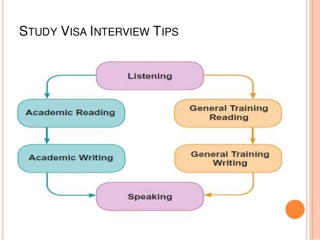 Study in Romania   Student visa consultancy firm in ...