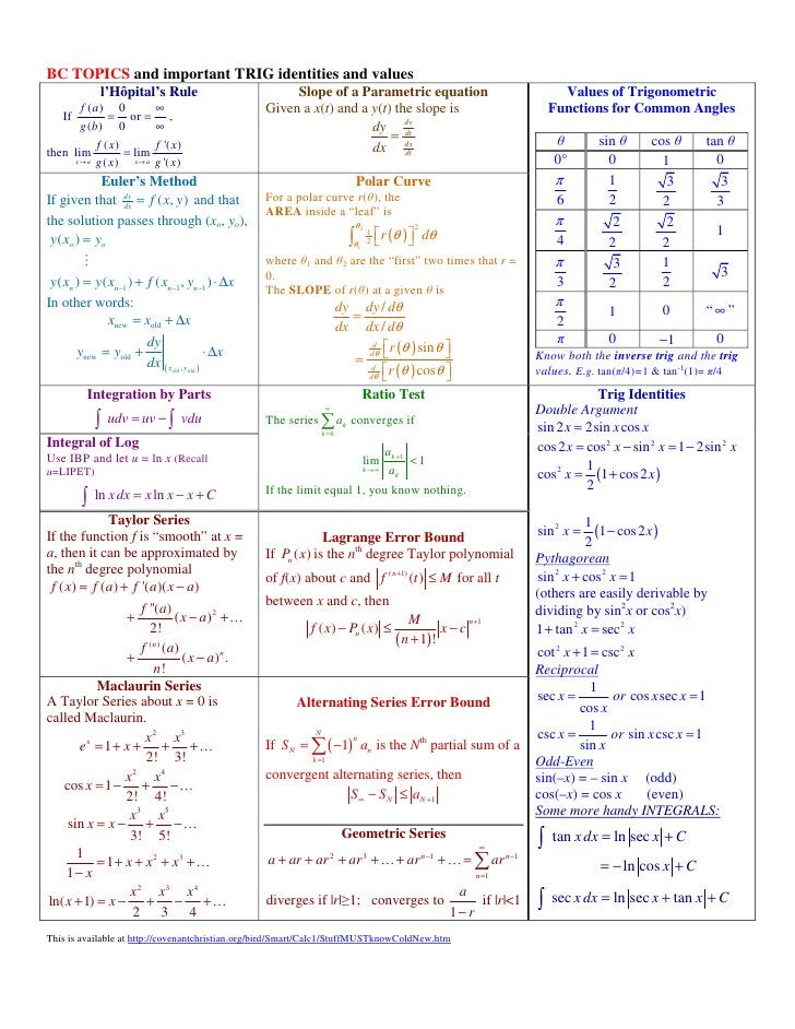 BC TOPICS and important TRIG identities and values              l'Hôpital's Rule                           Slope of a Para...