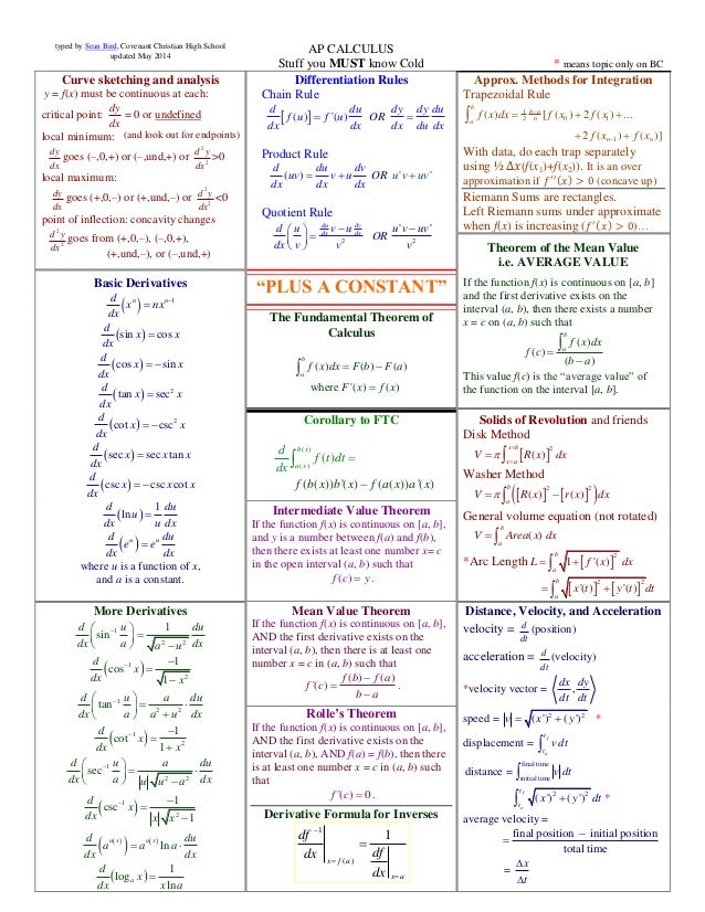 Crib sheet ap calculus ab and bc exams typed by sean bird covenant christian high school updated may 2014 ap calculus stuff you publicscrutiny Choice Image