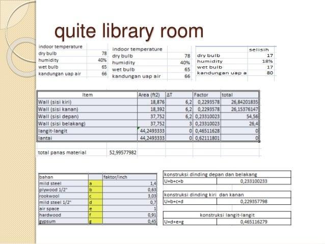 Mess Room ukuran ruangan t 7.26 p 17.82 l 12.1 outdoor temperatur indoor temperature selisih dry bulb 95° F dry bulb 82° F...