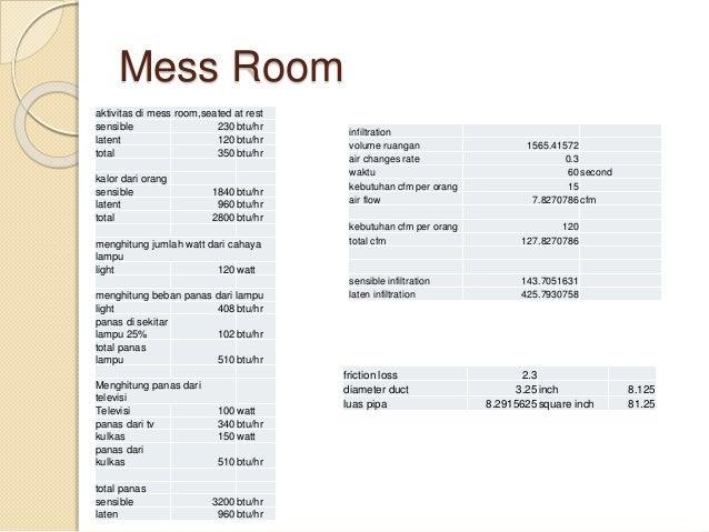 "Day Room 1 Rincian  Dindingkanan 1 mild steel + air space + mild steel 1/2"" + rookwool + plywood 1/2""  Dindnigdepanbelak..."