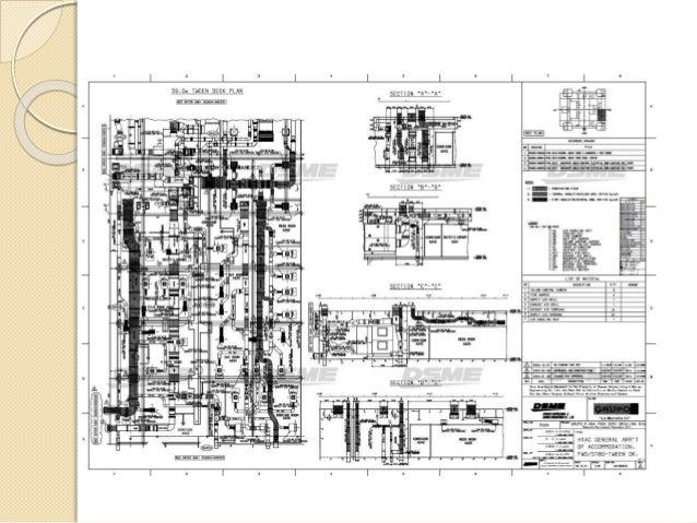 SIstem Tata Udara dan Refrigerasi pada Ruang Fitness Kapal Tanker 17500 DWT Slide 3