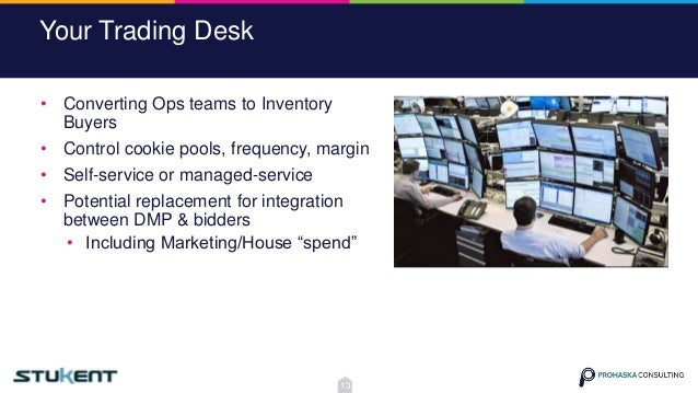 Your Trading Desk • Converting Ops teams to Inventory Buyers • Control cookie pools, frequency, margin • Self-service or m...