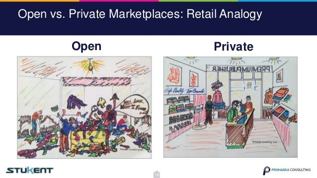 Open vs. Private Marketplaces: Retail Analogy Open 16 Private