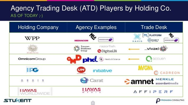 AS OF TODAY ;-) Agency Trading Desk (ATD) Players by Holding Co. 8 Holding Company Agency Examples Trade Desk